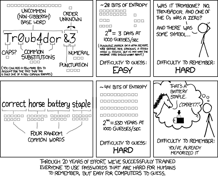 xkcd Password strength correct horse staple battery comic